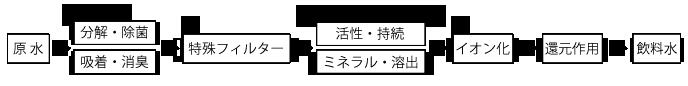 TERAMIX_info