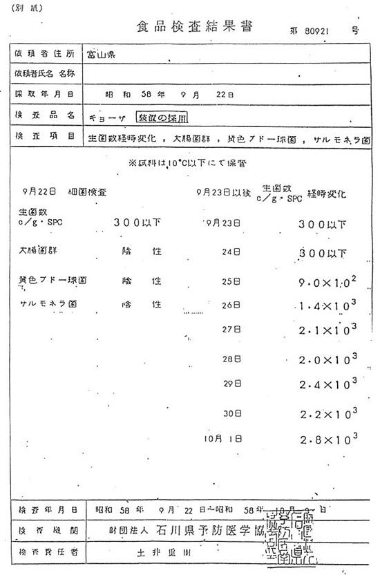 食品検査結果書1